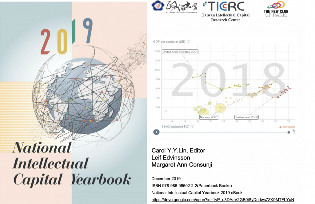 National Intellectual Capital 2019 Yearbook